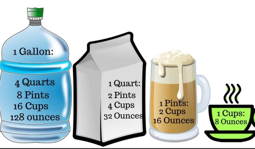 water-measurement